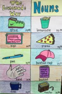 Identify Nouns